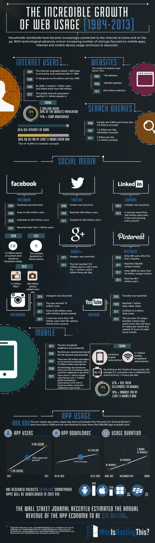 !Internet-Concept-04