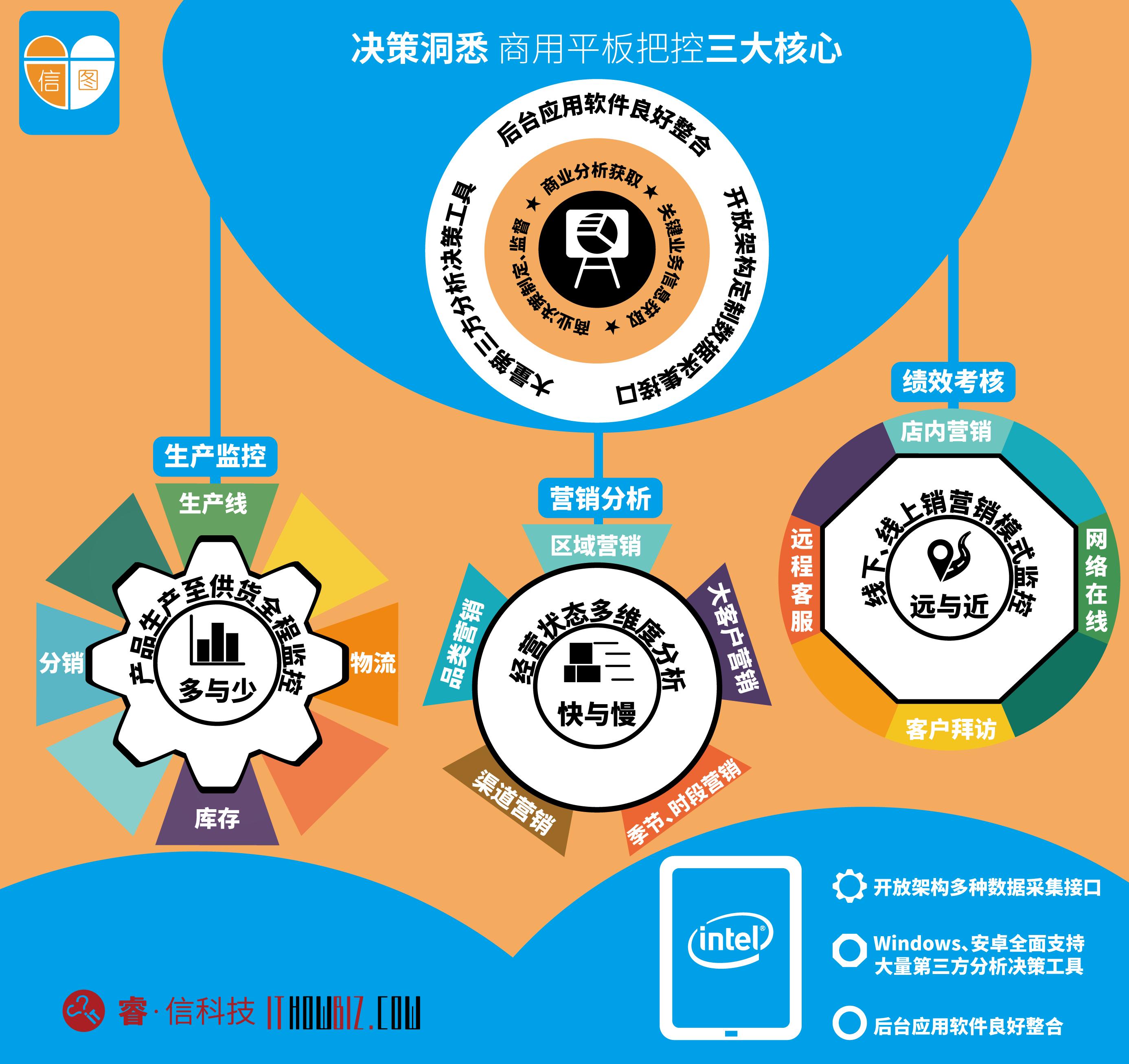 2Q-3rd-infographics-final