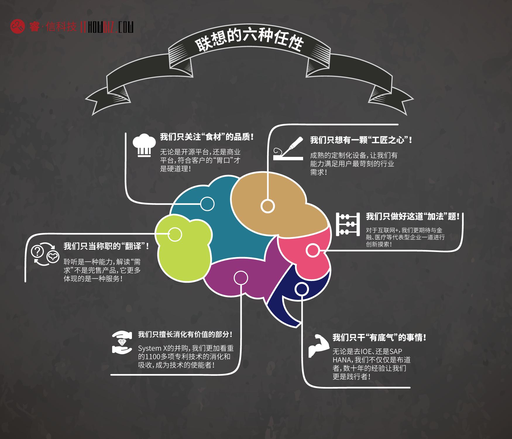 Techworld-3rd-infographics-update201